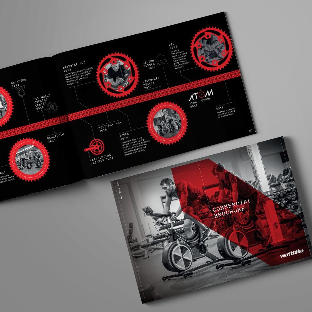 Watt-Bike-Mock-Up-1080-x-1080px